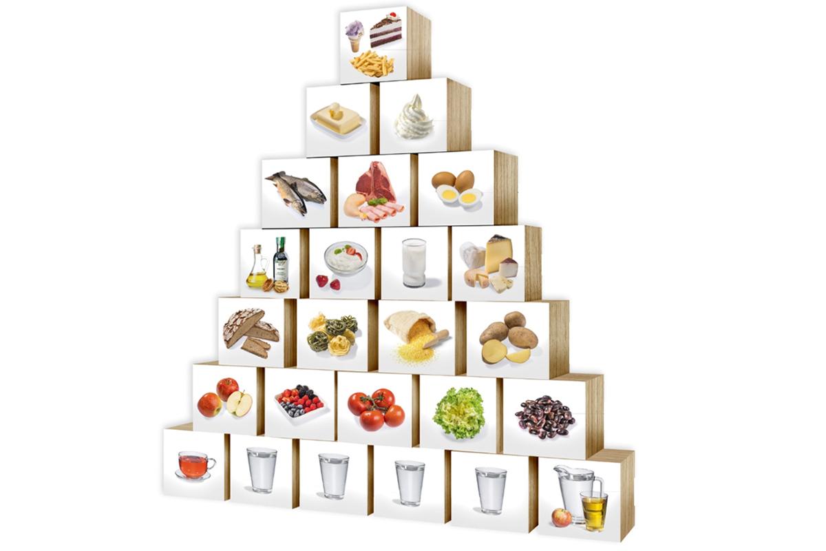 ernährungspyramide.jpg
